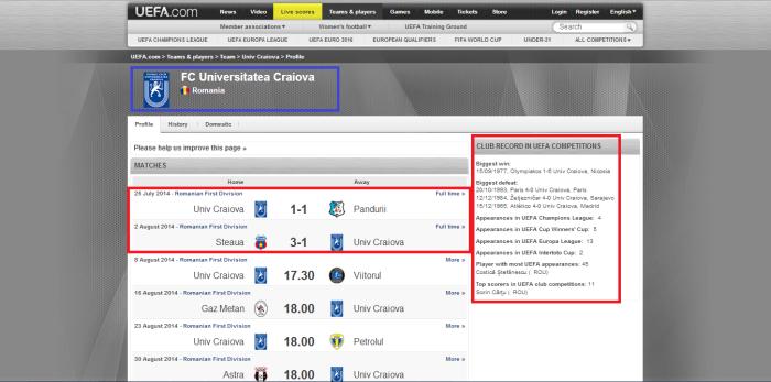 As partidas foram disputadas pelo CS Universitatea Craiova. O clube no arquivo da UEFA chama-se FC Universitatea Craiova e tem o escudo antigo do clube.
