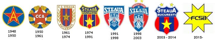 Caso se confirme o novo escudo, será a primeira vez em que a palavra Steaua não será usada no emblema desde 1961