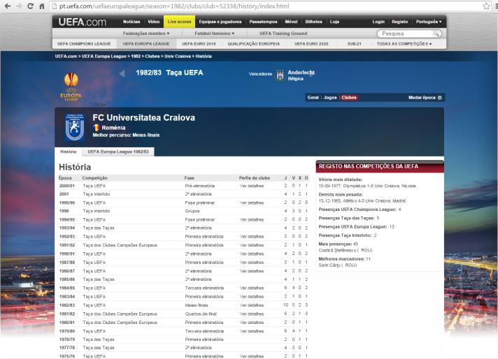 Quem tem o histórico no site da UEFA é o FC Universitatea Craiova