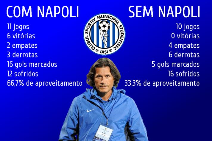 Napoli.fw