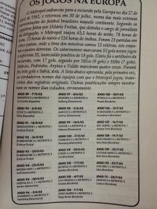 Arquivo brasileiro sobre a excursão do Metropol contém erros em relação a nomes de clubes e cidades (foto: Arquivo pessoal/Zé Dassilva)