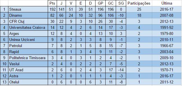 ranking-champions